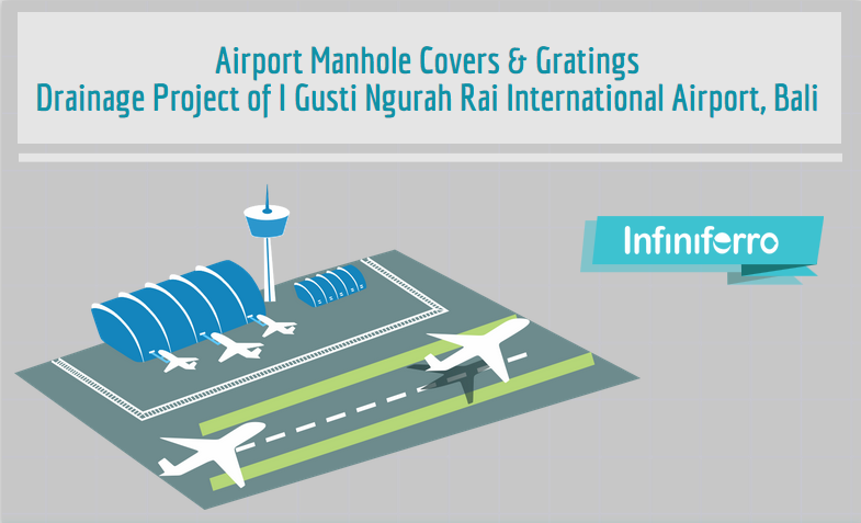 airport manhole covers & gratings