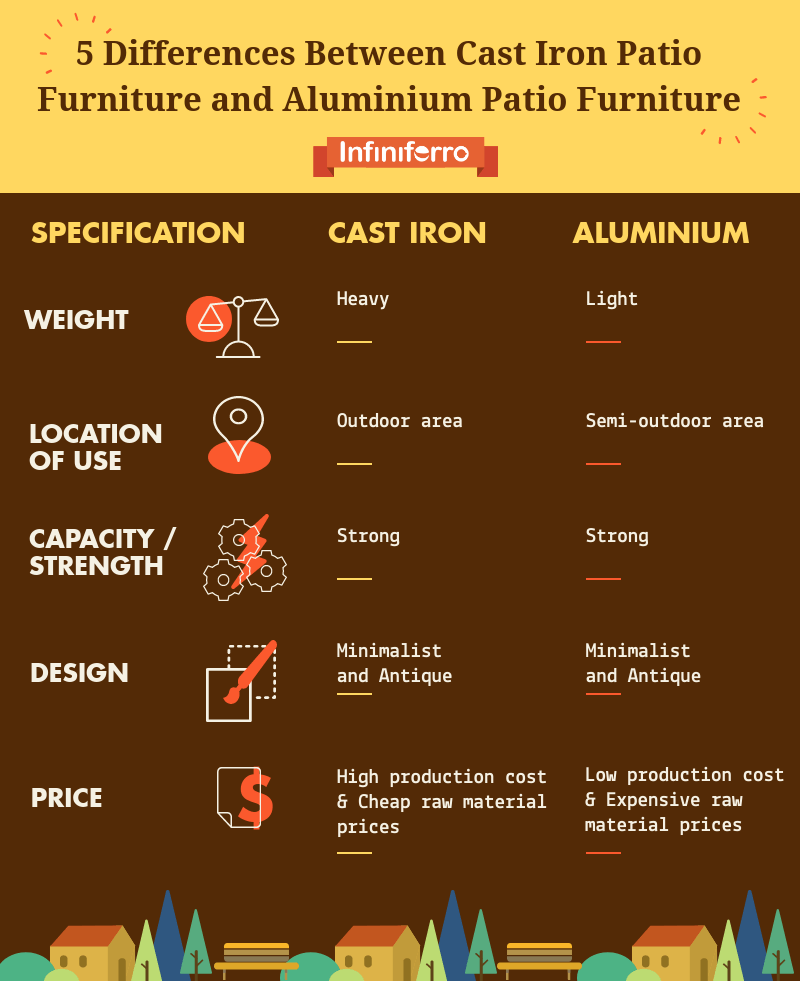 Porch Vs Deck Which Is The More Befitting For Your Home: Cast Iron Patio Furniture VS Aluminium Patio Furniture